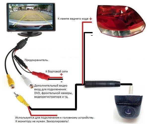 Как сделать камеру заднего вида для авто своими руками
